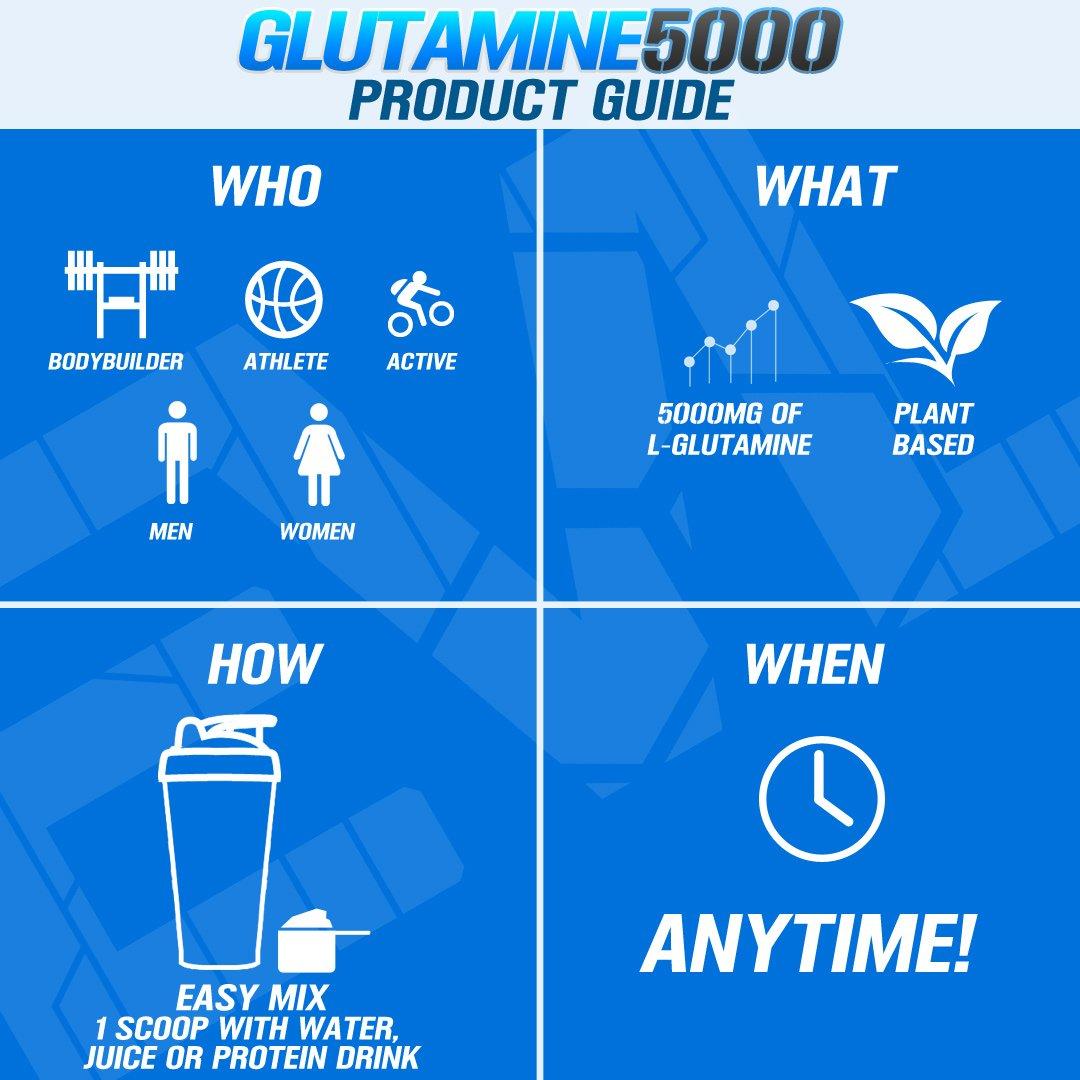 Evlution Nutrition Glutamine 5000 (60 Servings)